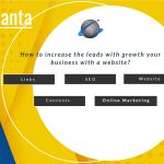 Infinite-Creations-Atlanta-Online-marketing