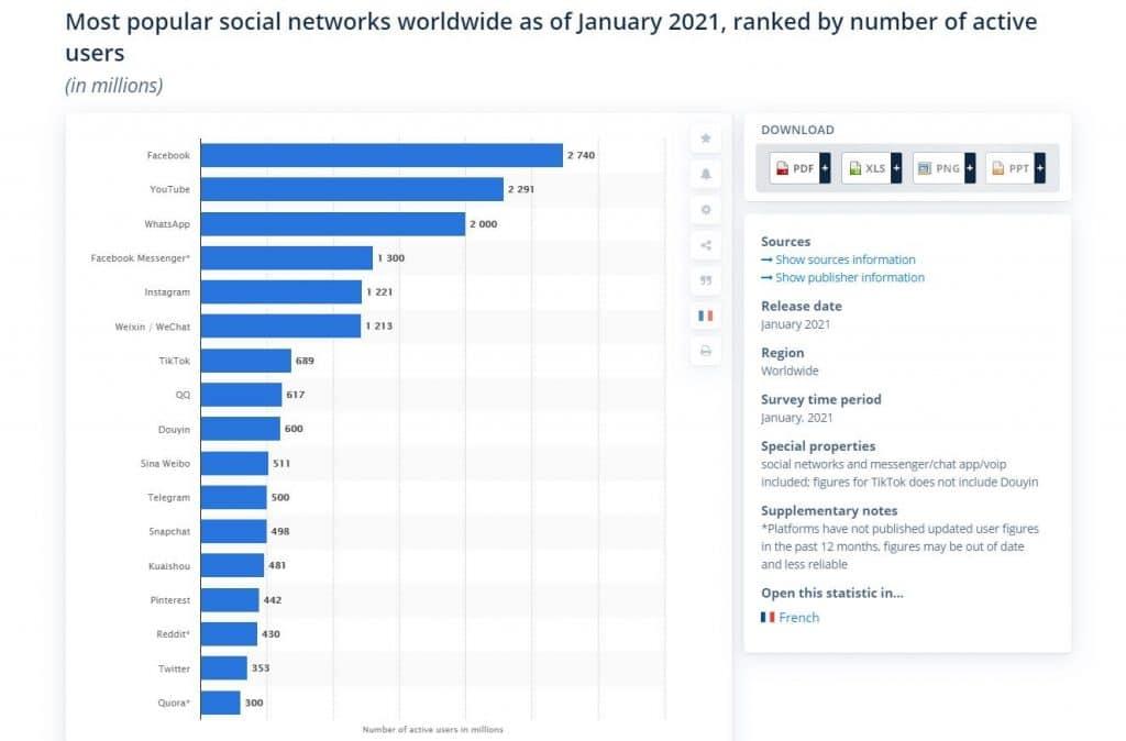 17-most-popular-Social media-platform